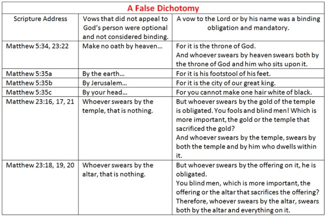 the consequences of taking gods name in vain What does it mean to take the lord's name in vain a swear word, there is much more involved with a vain use of god's name to understand the severity of taking the lord's name in vain, we must first see the lord's name from his.