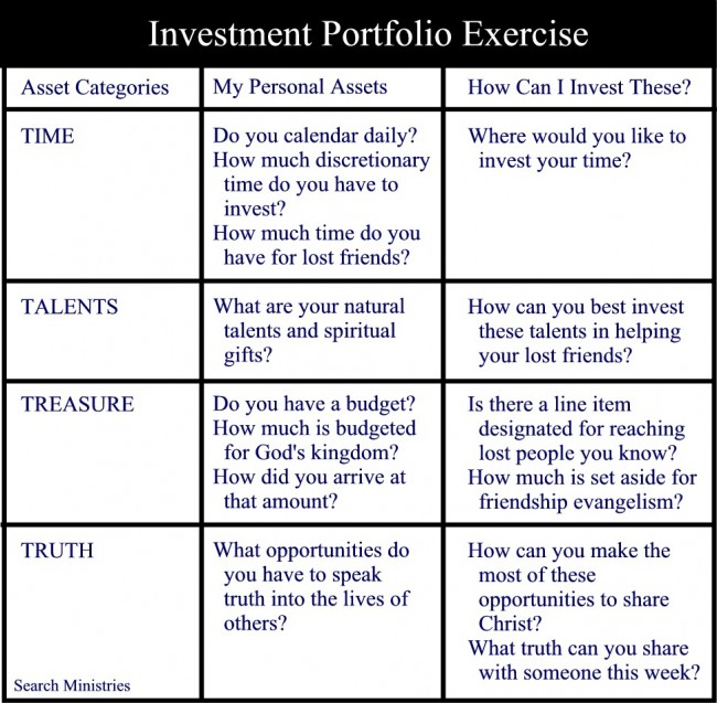 InvestmentPortfolioExercise